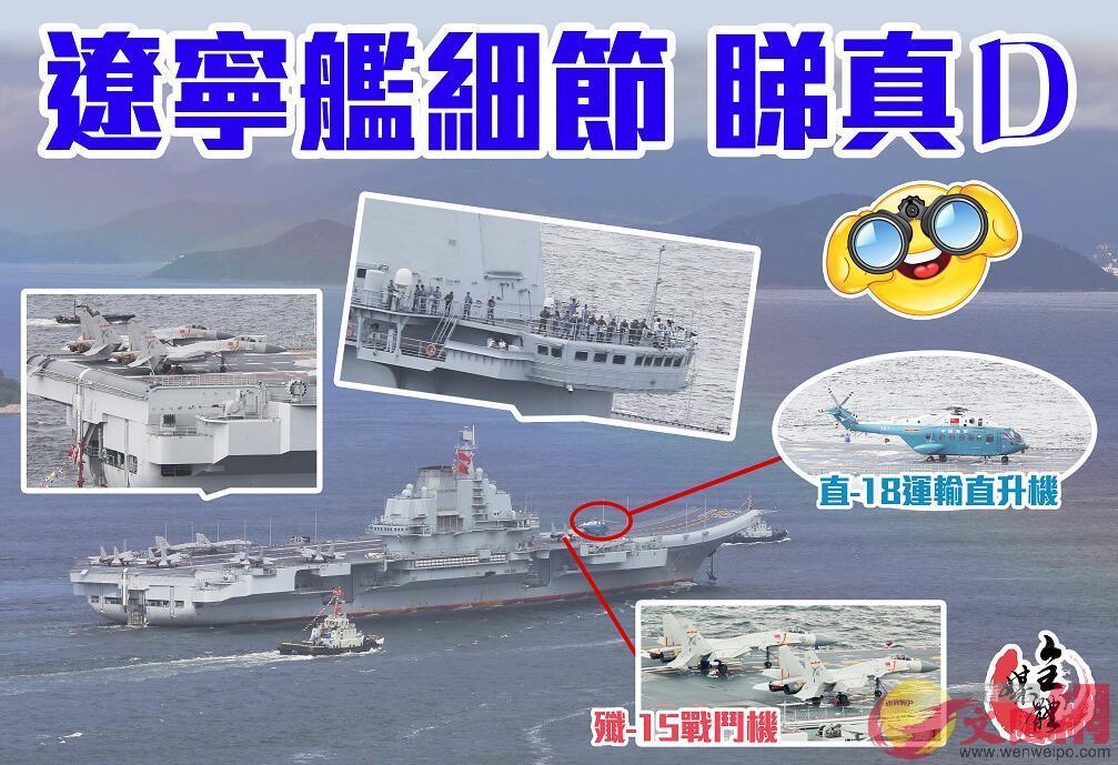 大公文匯全媒體新聞中心製圖