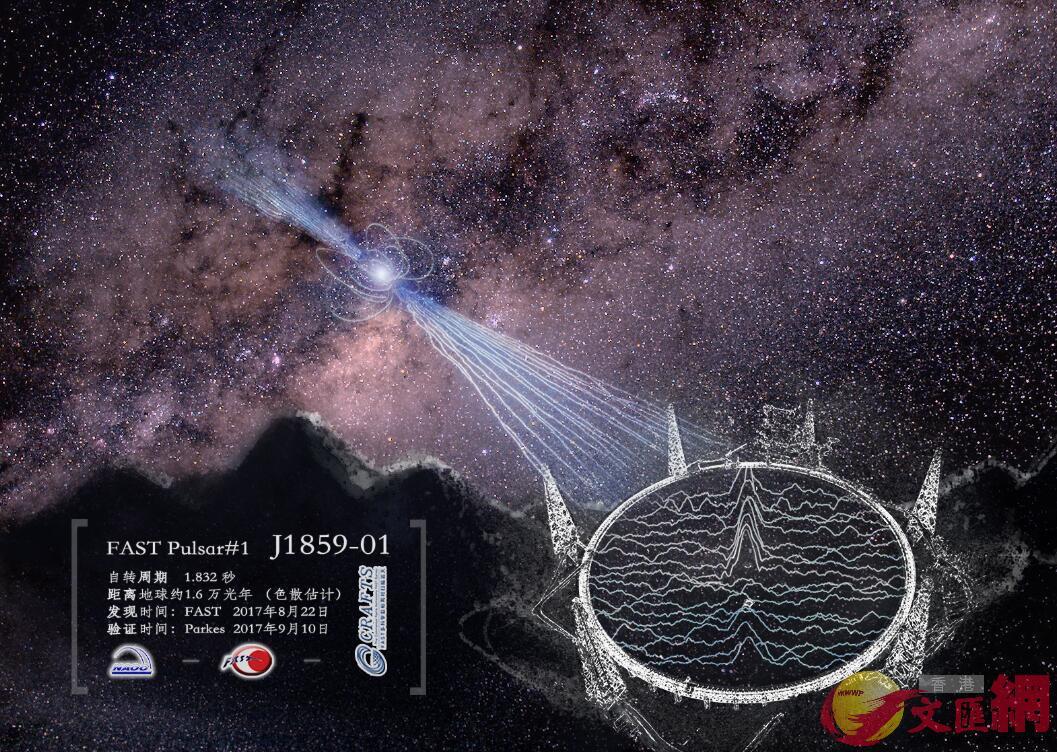中國「天眼」FAST確認發現6顆新射電脈衝星,並正式公佈兩顆脈衝星FP1-FAST pulsar #1和FP2。