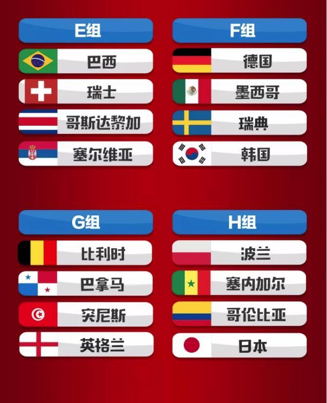 世界杯足球赛分组抽签结果