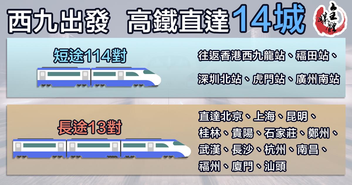 港府與鐵總簽備忘錄 高鐵每日開行127對車