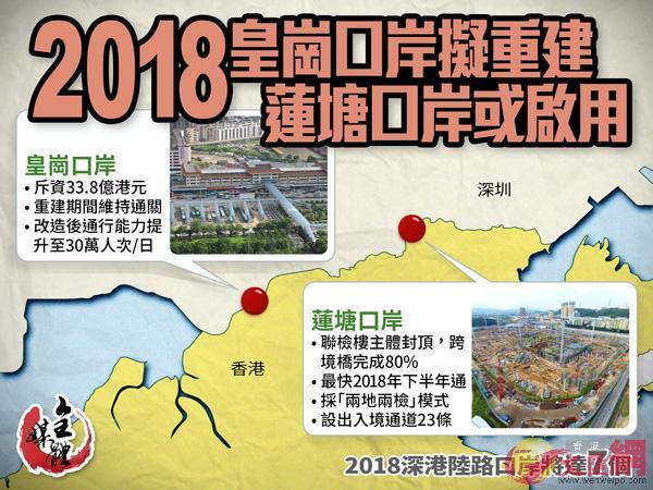 香港大文傳媒集團全媒體新聞中心製圖