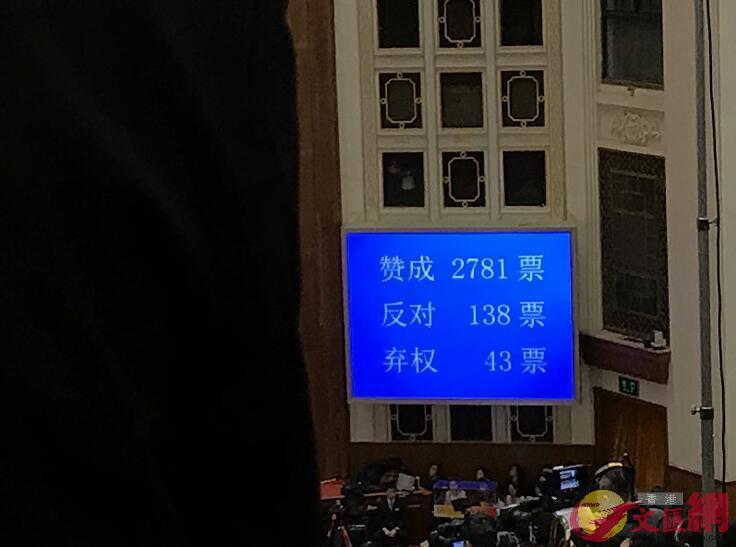 最高人民檢察院工作報告決議草案表決數字(記者 江鑫嫻 攝)