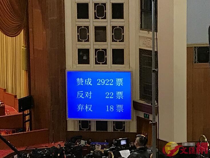 全國人大常委會工作報告決議草案表決數字(記者 江鑫嫻 攝)