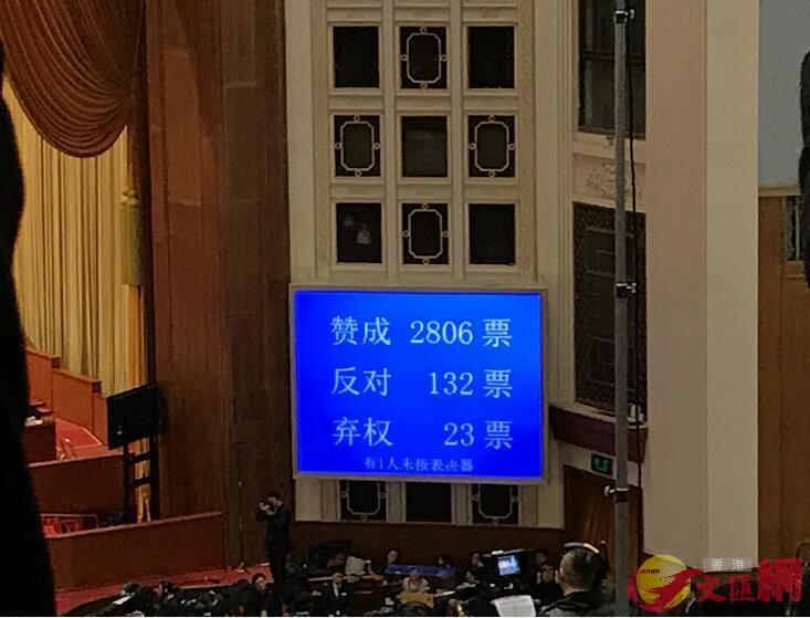 最高人民法院工作報告決議草案表決數字(記者 江鑫嫻 攝)