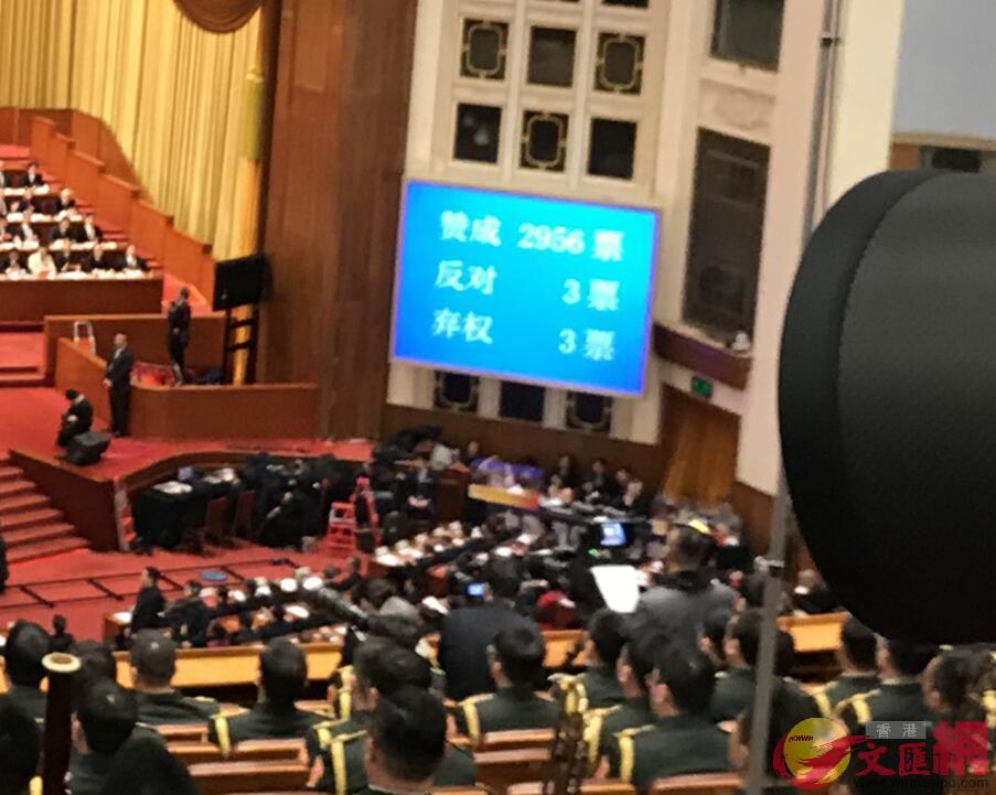 政府工作報告決議草案表決數字(記者 江鑫嫻 攝)