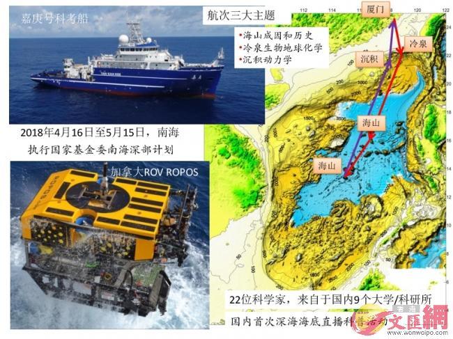 遙控深潛航次的三大主題
