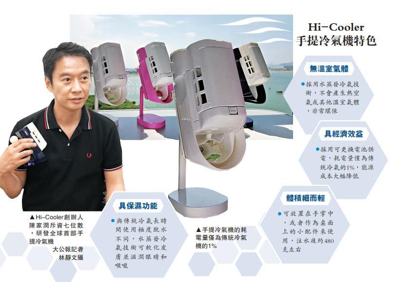圖:Hi-Cooler創辦人陳家潤斥資七位數,研發全球首部手提冷氣機 大公報記者林靜文攝