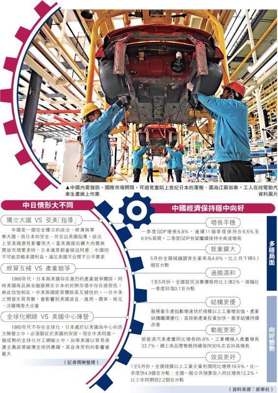 圖:中國內需強勁、國際市場開闊,可避免重蹈上世紀日本的覆轍。圖為江蘇如皋,工人在純電動汽車生產線上作業/資料圖片