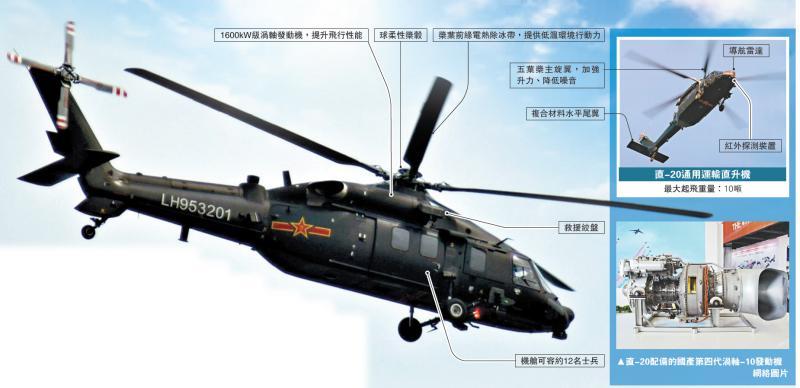 大國重器|直20服役 陸航空中突擊添翼