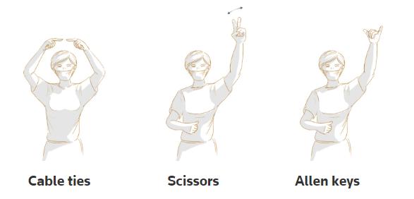 該示意圖由左向右分別展示了示威者用手勢語言傳達需要束線帶、剪刀、內六角扳手的信息。