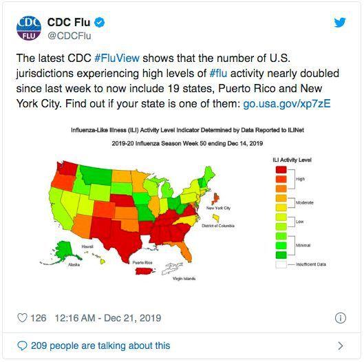 截止12月21日的流感高發地圖(圖源:CDC)