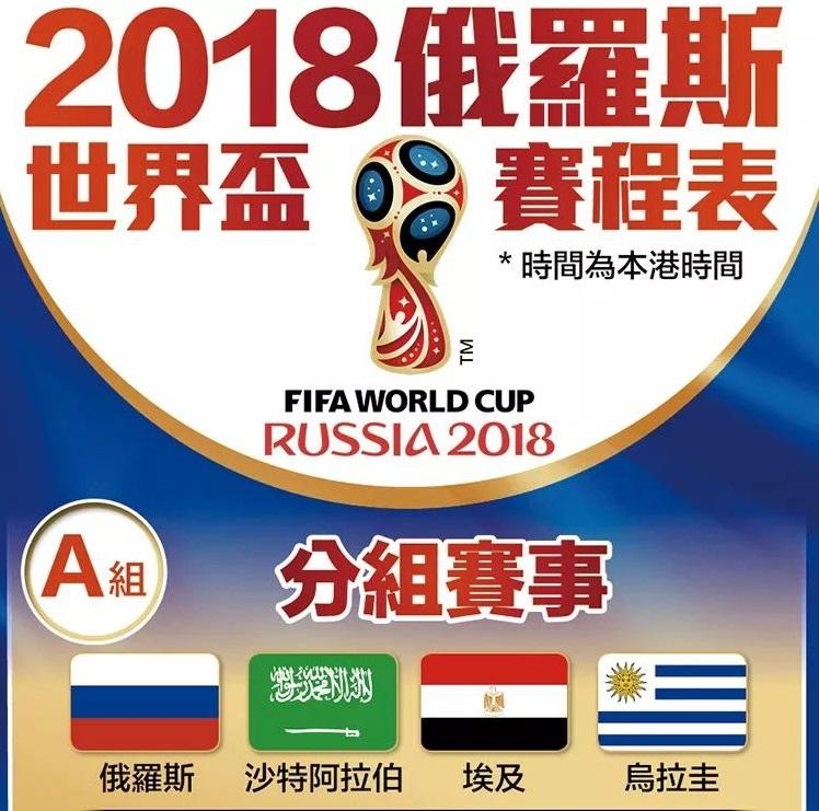 一圖 | 世界盃分組賽前瞻(附各組實力評估)